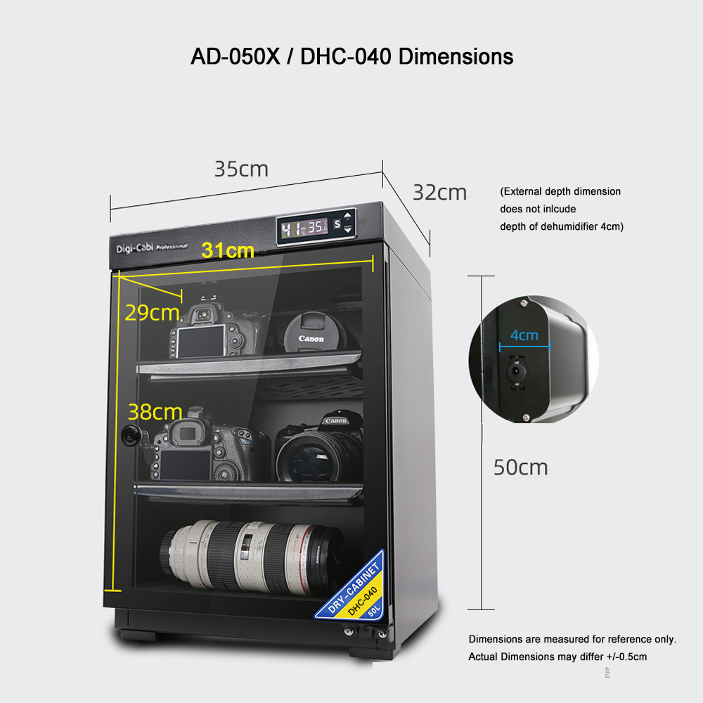 DHC-040X