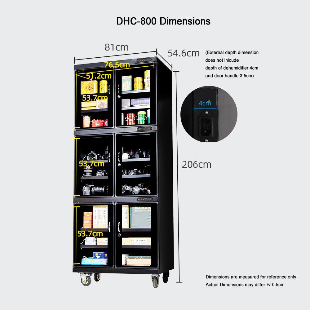 DHC-800