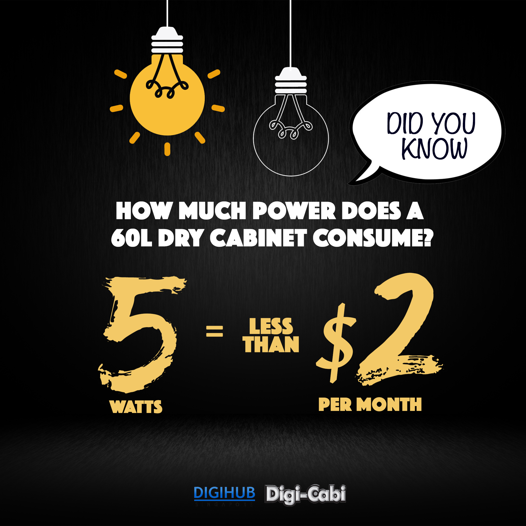 How Much Power Does Your Dry Cabinet Consume?