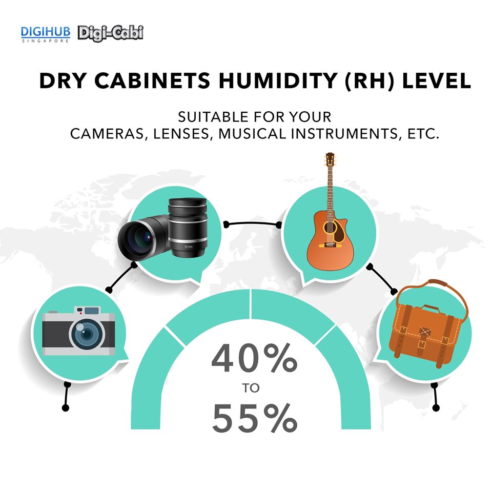 Suitable RH For Your Cameras and Lenses